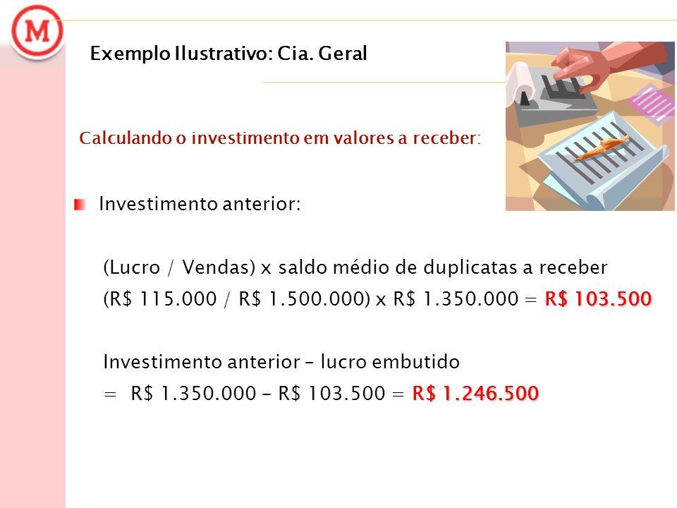 Exemplo Ilustrativo: Cia. Geral Investimento anterior: (Lucro / Vendas) x saldo médio de duplicatas a receber $ 103.500 (R$ 115.000 / R$ 1.500.000) x
