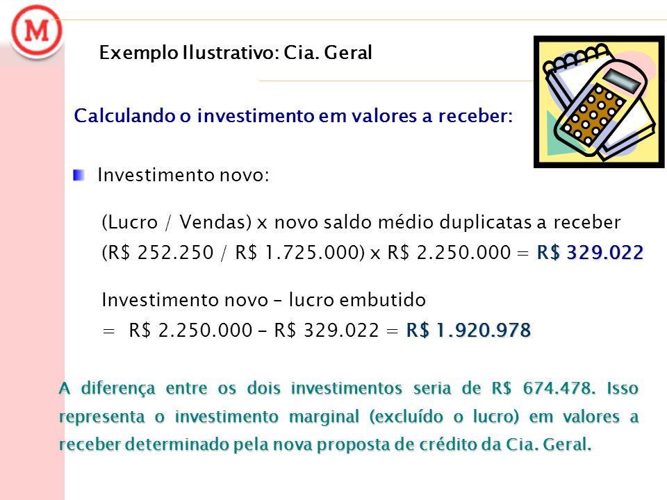 Exemplo Ilustrativo: Cia. Geral Investimento novo: (Lucro / Vendas) x novo saldo médio duplicatas a receber $ 329.022 (R$ 252.250 / R$ 1.725.000) x R$
