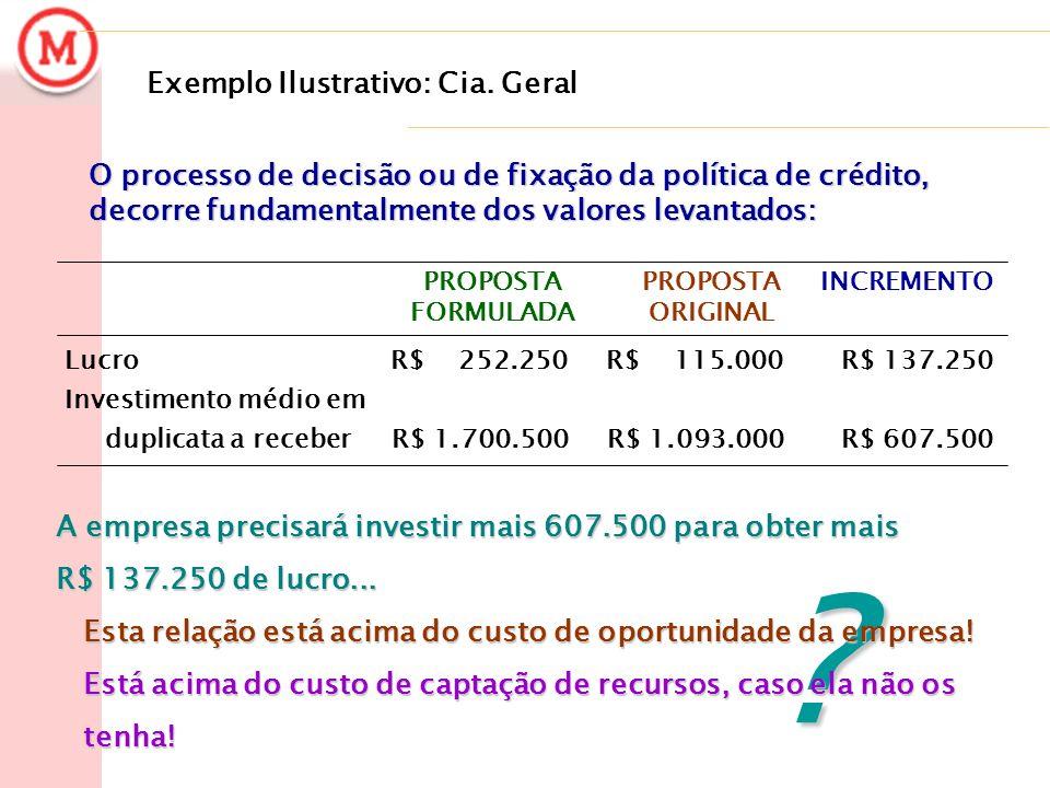 Exemplo Ilustrativo: Cia. Geral O processo de decisão ou de fixação da política de crédito, decorre fundamentalmente dos valores levantados: R$ 137.25