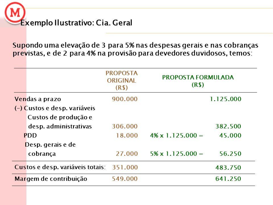 Exemplo Ilustrativo: Cia. Geral Supondo uma elevação de 3 para 5% nas despesas gerais e nas cobranças previstas, e de 2 para 4% na provisão para deved