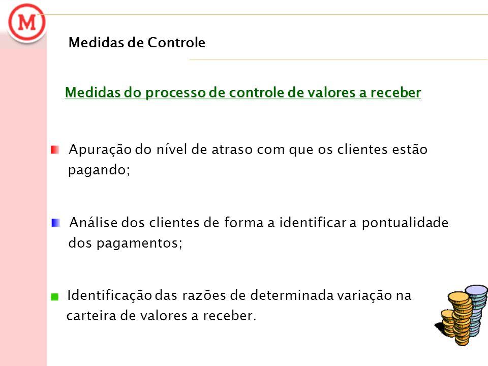Medidas de Controle Medidas do processo de controle de valores a receber Apuração do nível de atraso com que os clientes estão pagando; Análise dos cl