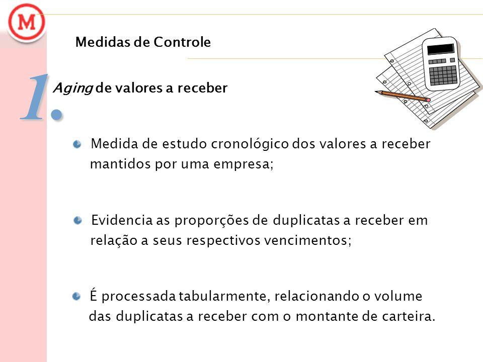 1. Medidas de Controle Aging de valores a receber Medida de estudo cronológico dos valores a receber mantidos por uma empresa; Evidencia as proporções