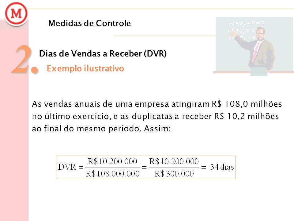 Medidas de Controle2. Dias de Vendas a Receber (DVR) Exemplo ilustrativo Exemplo ilustrativo As vendas anuais de uma empresa atingiram R$ 108,0 milhõe