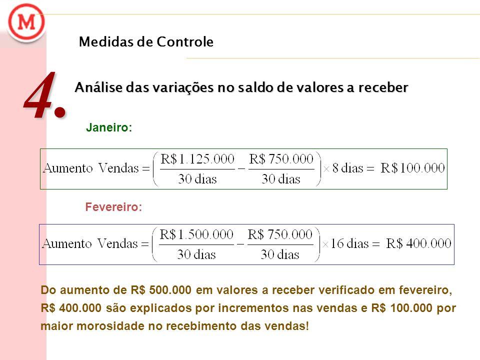 Medidas de Controle4. Análise das variações no saldo de valores a receber Do aumento de R$ 500.000 em valores a receber verificado em fevereiro, R$ 40