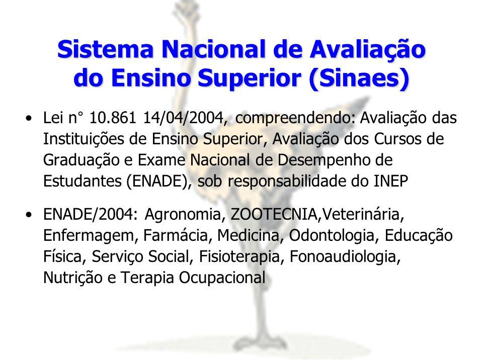 AVALIAÇÃO DO ENSINO SUPERIOR O ENADE (Exame Nacional de Desempenho dos Estudantes)