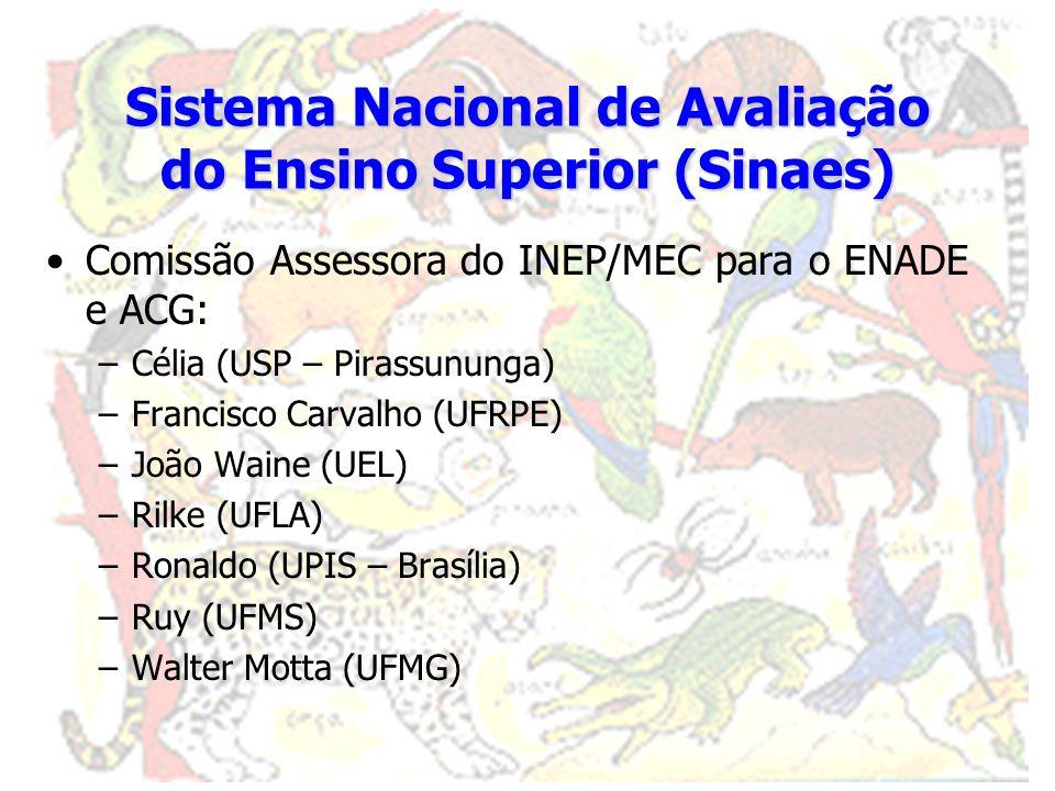 Sistema Nacional de Avaliação do Ensino Superior (Sinaes) ENADE: –Procedimento amostral, ao final do primeiro e último ano do curso, com conteúdo base