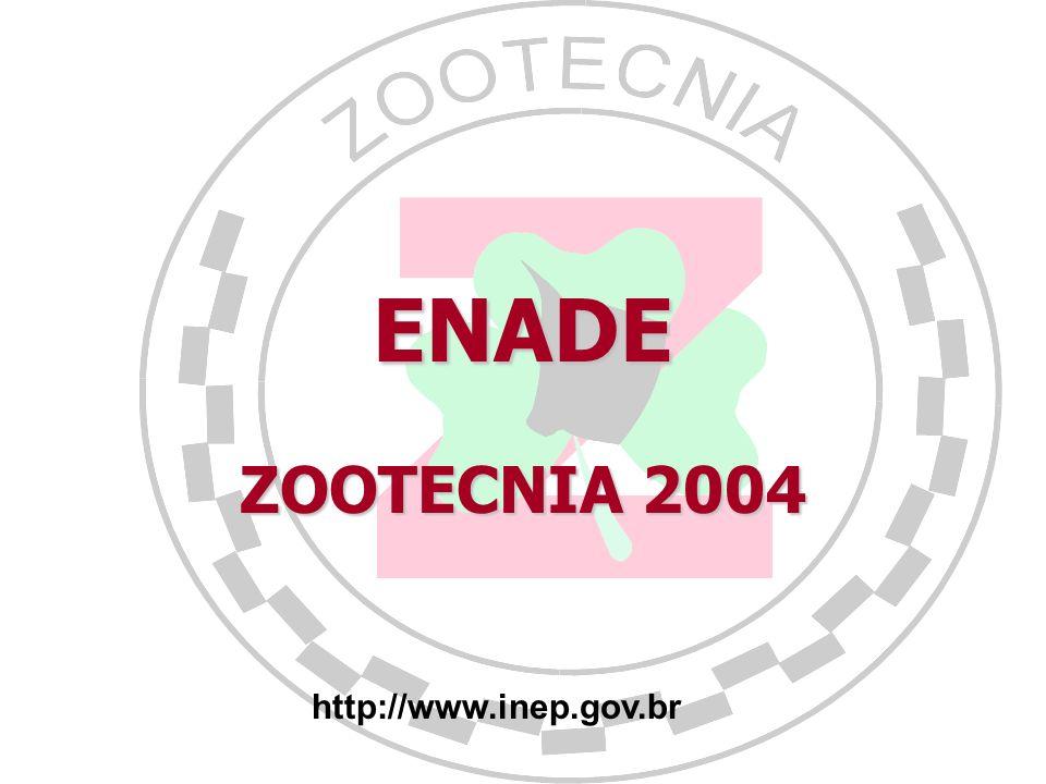 Sistema Nacional de Avaliação do Ensino Superior (Sinaes) Comissão Assessora do INEP/MEC para o ENADE e ACG: –Célia (USP – Pirassununga) –Francisco Ca