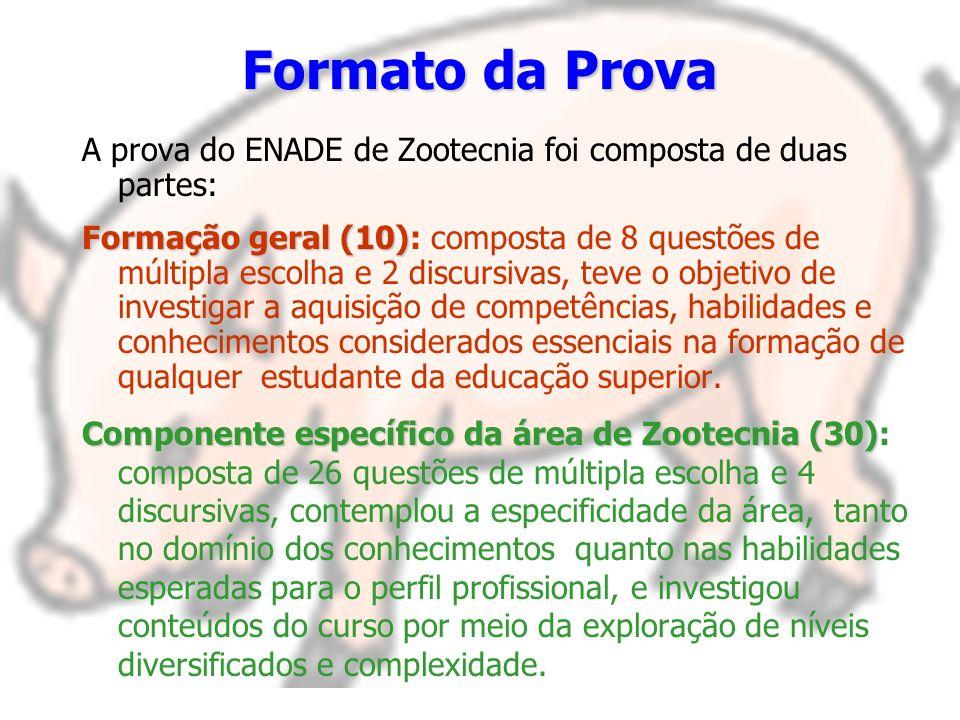 ENADE ZOOTECNIA 2004 http://www.inep.gov.br
