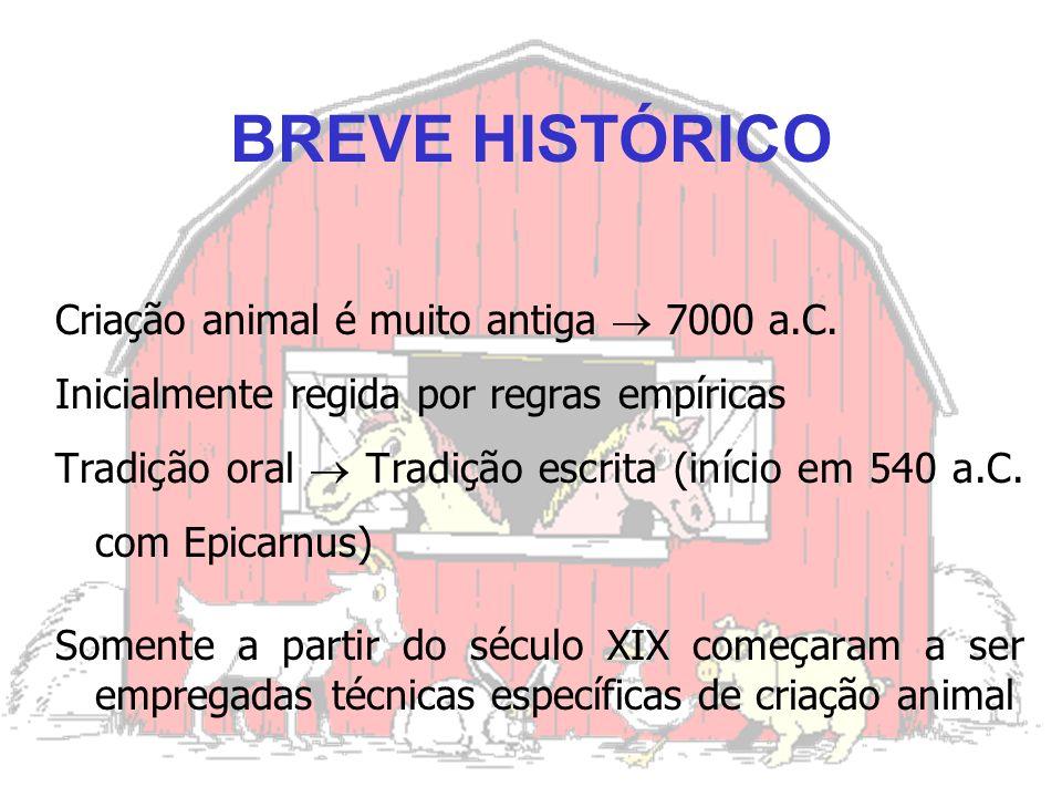 A ZOOTECNIA NO BRASIL Profª Drª Célia Regina O. Carrer (FZEA/USP – e-mail: recarrer@usp.br)