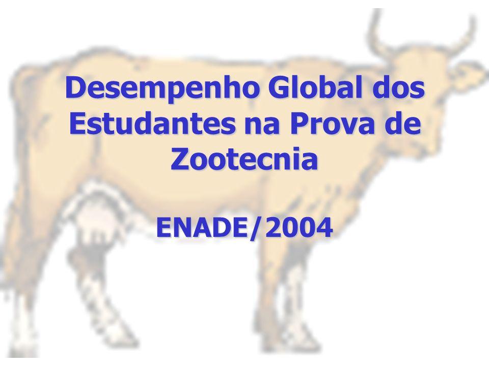 Formato da Prova A prova do ENADE de Zootecnia foi composta de duas partes: Formação geral (10) Formação geral (10): composta de 8 questões de múltipl