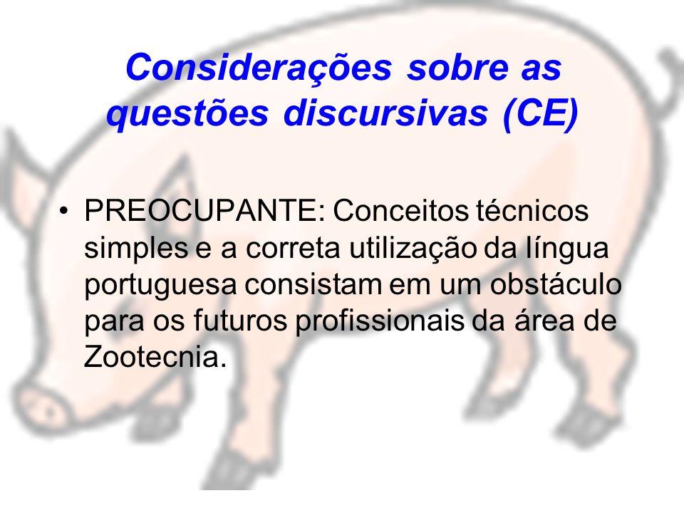 Considerações sobre as questões discursivas (CE) Dificuldades: interpretação dos enunciados, domínio de terminologia técnica, discorrer acerca de tema