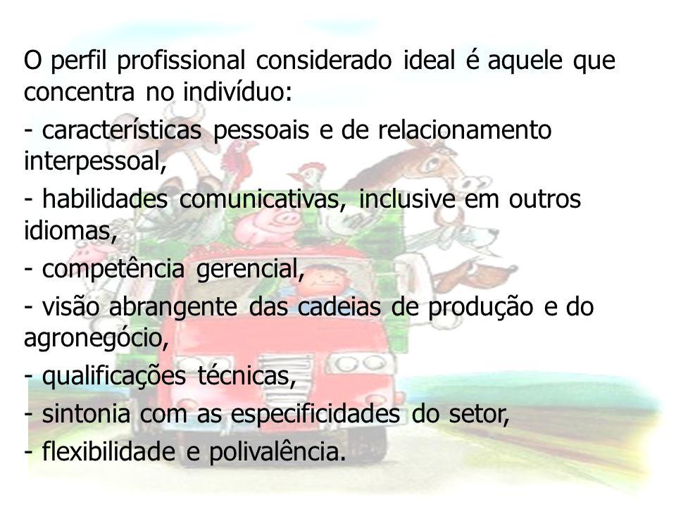 As características do perfil ideal mais exigidas desse profissional se relacionam a: - qualidades pessoais: iniciativa, alto padrão moral e ético, tom
