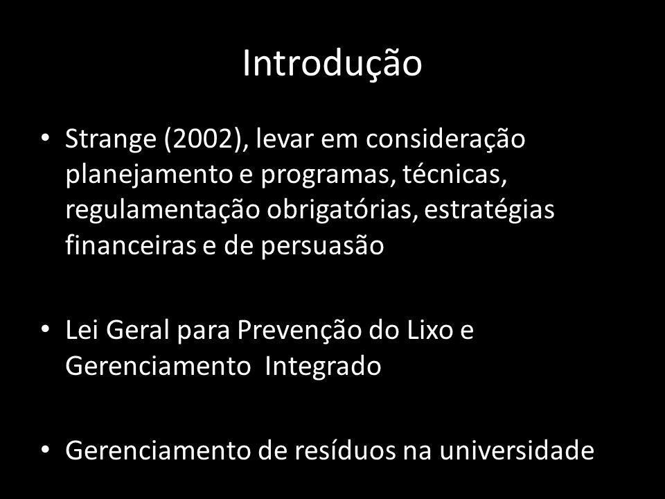 Introdução Strange (2002), levar em consideração planejamento e programas, técnicas, regulamentação obrigatórias, estratégias financeiras e de persuasão Lei Geral para Prevenção do Lixo e Gerenciamento Integrado Gerenciamento de resíduos na universidade