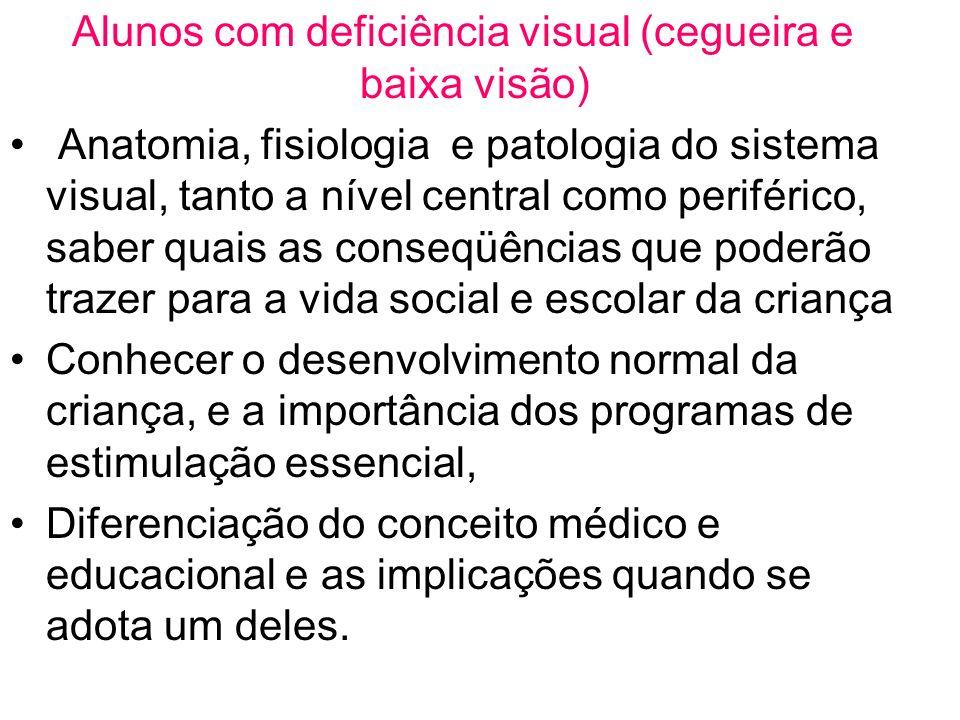 Alunos com deficiência visual (cegueira e baixa visão) Anatomia, fisiologia e patologia do sistema visual, tanto a nível central como periférico, sabe