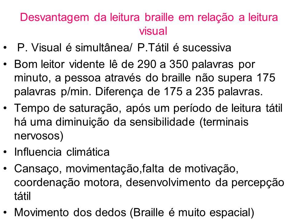 Desvantagem da leitura braille em relação a leitura visual P. Visual é simultânea/ P.Tátil é sucessiva Bom leitor vidente lê de 290 a 350 palavras por