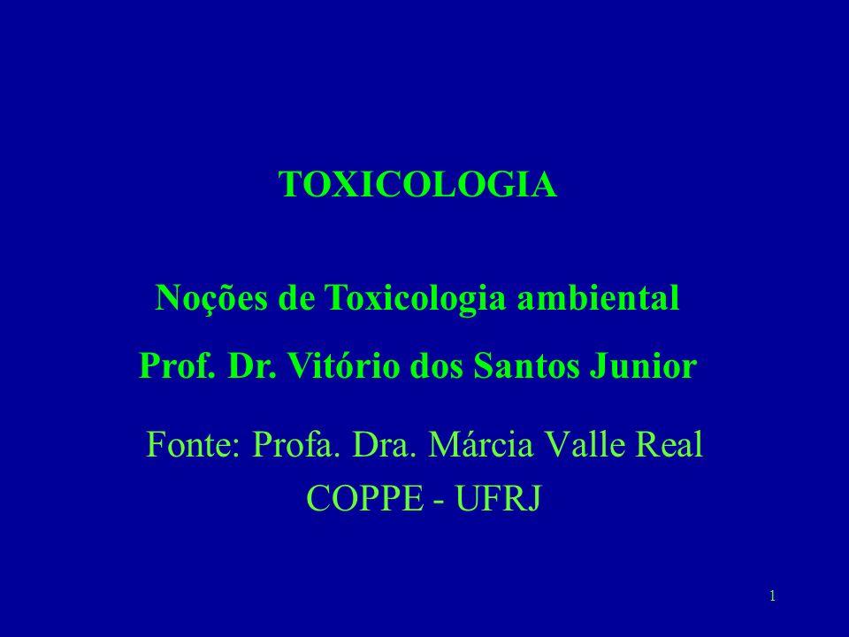 Fonte: Profa. Dra. Márcia Valle Real COPPE - UFRJ 1 TOXICOLOGIA Noções de Toxicologia ambiental Prof. Dr. Vitório dos Santos Junior