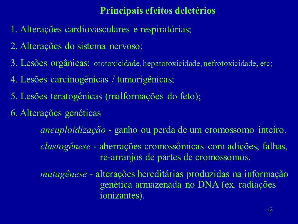 12 1. Alterações cardiovasculares e respiratórias; 2. Alterações do sistema nervoso; 3. Lesões orgânicas: ototoxicidade, hepatotoxicidade, nefrotoxici