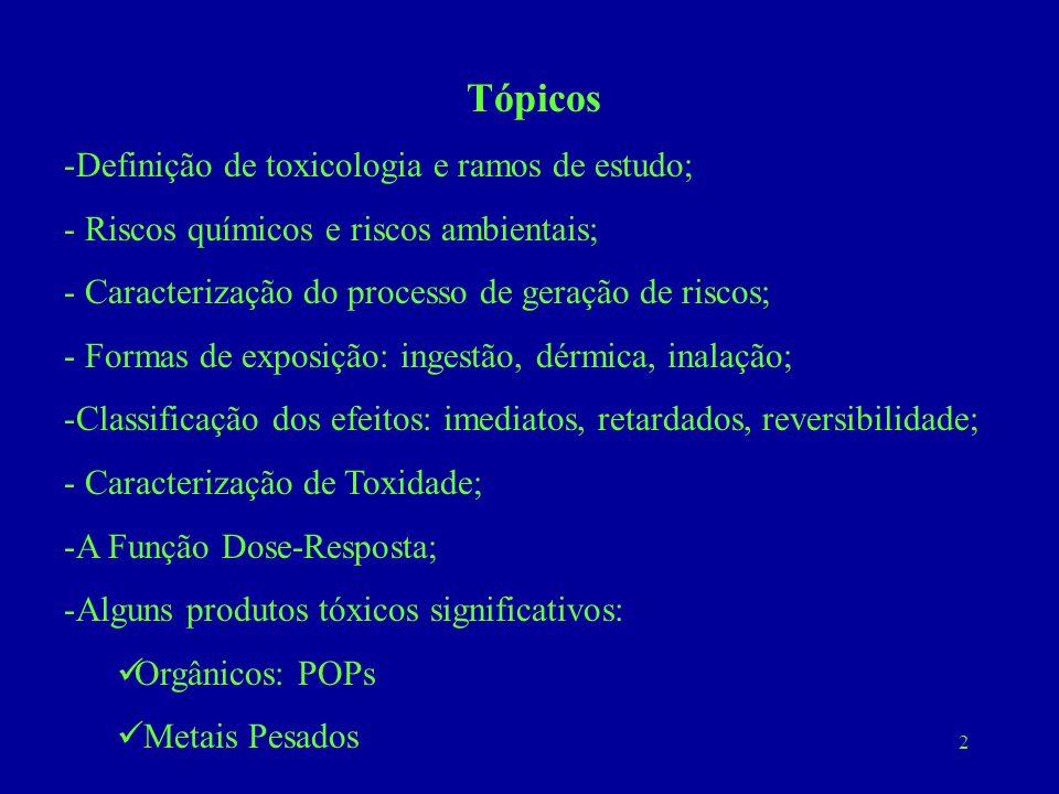 2 Tópicos -Definição de toxicologia e ramos de estudo; - Riscos químicos e riscos ambientais; - Caracterização do processo de geração de riscos; - For