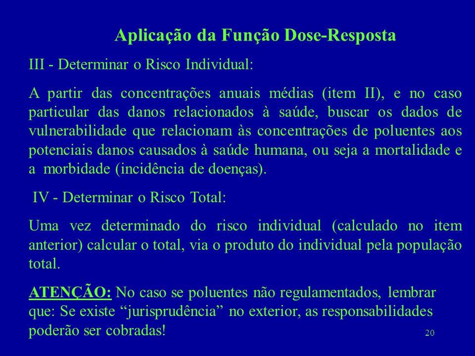 20 Aplicação da Função Dose-Resposta III - Determinar o Risco Individual: A partir das concentrações anuais médias (item II), e no caso particular das