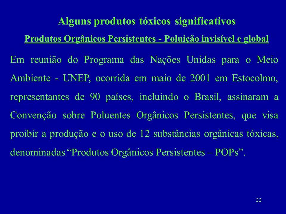 22 Alguns produtos tóxicos significativos Produtos Orgânicos Persistentes - Poluição invisível e global Em reunião do Programa das Nações Unidas para