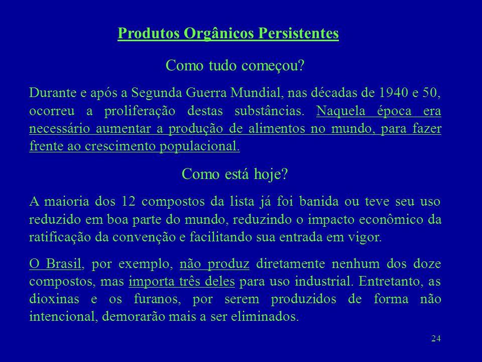 24 Produtos Orgânicos Persistentes Como tudo começou? Durante e após a Segunda Guerra Mundial, nas décadas de 1940 e 50, ocorreu a proliferação destas