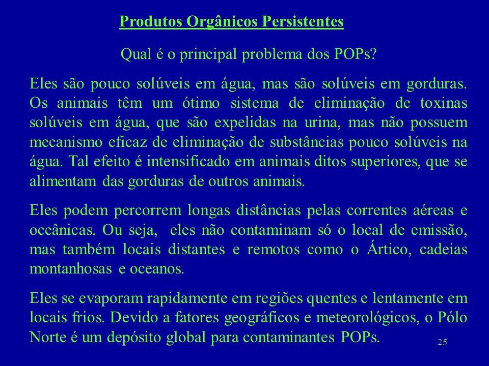 25 Produtos Orgânicos Persistentes Qual é o principal problema dos POPs? Eles são pouco solúveis em água, mas são solúveis em gorduras. Os animais têm