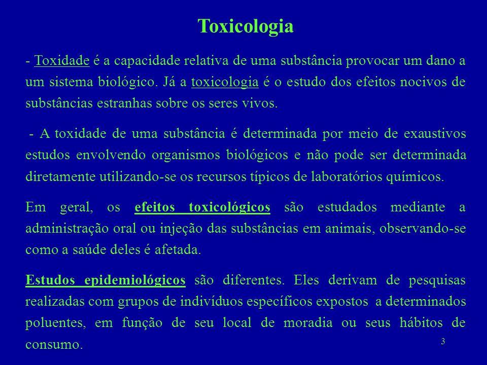 3 Toxicologia - Toxidade é a capacidade relativa de uma substância provocar um dano a um sistema biológico. Já a toxicologia é o estudo dos efeitos no