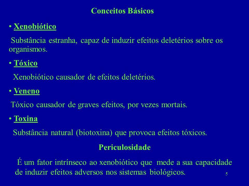 6 Faixas de doses letais de várias substâncias Dose Letal (g/ kg) Substâncias NaturaisSubstâncias Sintéticas > 10açúcar 1NaCl (sal) e etanolmalation 0,1cafeínaDDT, tilenol 0,01 - 0,001nicotinaParation, estricnina (mg/kg) 0,01Toxina da cascavel 0,001Aflatoxina-B (amendoim) 0,00001 Toxina do tétano e do botulismo Paracelso: O que diferencia um remédio de um veneno é a dose.