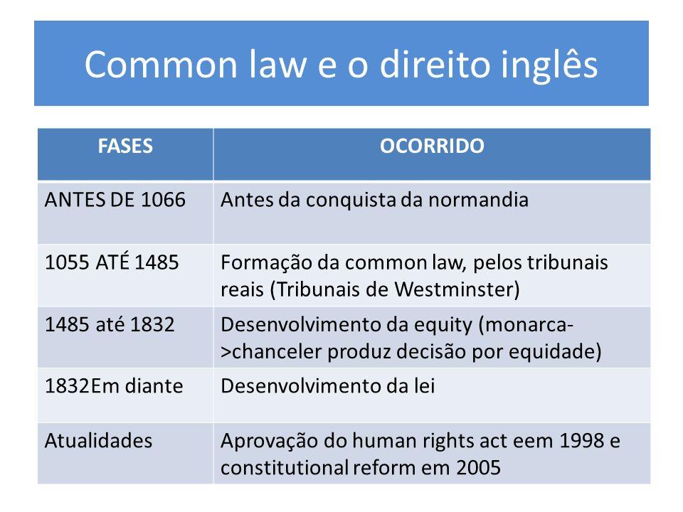 Common law e o direito inglês FASESOCORRIDO ANTES DE 1066Antes da conquista da normandia 1055 ATÉ 1485Formação da common law, pelos tribunais reais (T