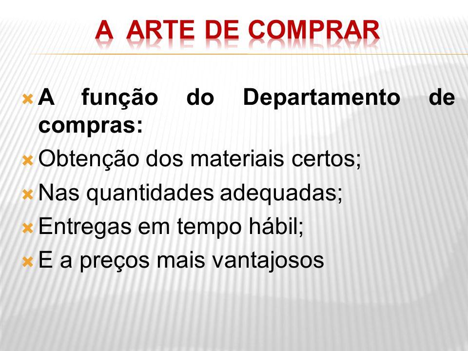 A função do Departamento de compras: Obtenção dos materiais certos; Nas quantidades adequadas; Entregas em tempo hábil; E a preços mais vantajosos