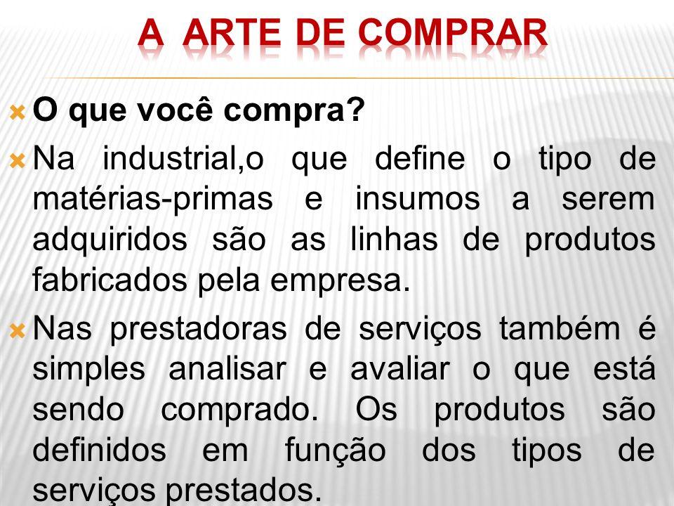 O que você compra? Na industrial,o que define o tipo de matérias-primas e insumos a serem adquiridos são as linhas de produtos fabricados pela empresa