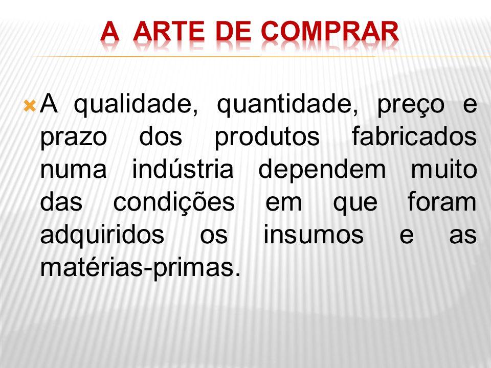 A qualidade, quantidade, preço e prazo dos produtos fabricados numa indústria dependem muito das condições em que foram adquiridos os insumos e as mat