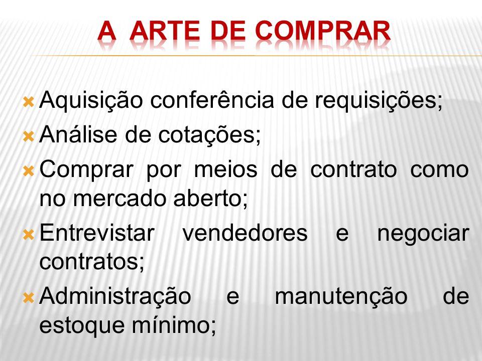 Aquisição conferência de requisições; Análise de cotações; Comprar por meios de contrato como no mercado aberto; Entrevistar vendedores e negociar con