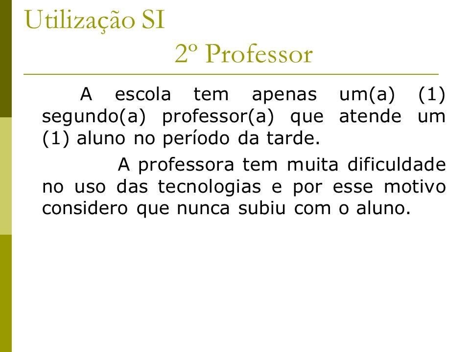 Utilização SI 2º Professor A escola tem apenas um(a) (1) segundo(a) professor(a) que atende um (1) aluno no período da tarde. A professora tem muita d