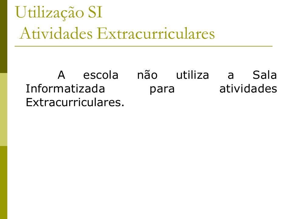 Utilização SI Atividades Extracurriculares A escola não utiliza a Sala Informatizada para atividades Extracurriculares.