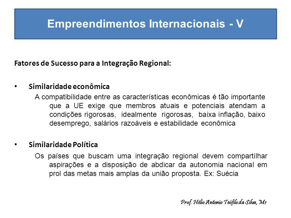 Empreendimentos Internacionais - V Fatores de Sucesso para a Integração Regional: Similaridade econômica Similaridade Política Prof. Hélio Antonio Teó