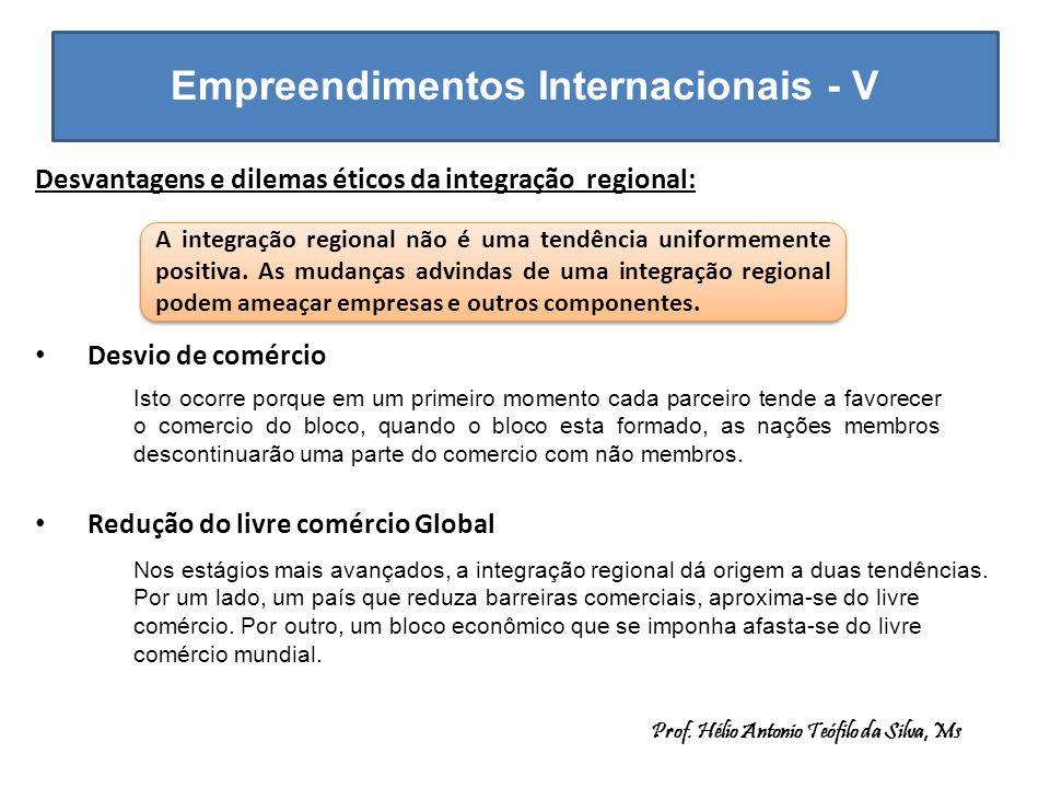 Empreendimentos Internacionais - V Desvantagens e dilemas éticos da integração regional: Desvio de comércio Redução do livre comércio Global Prof. Hél