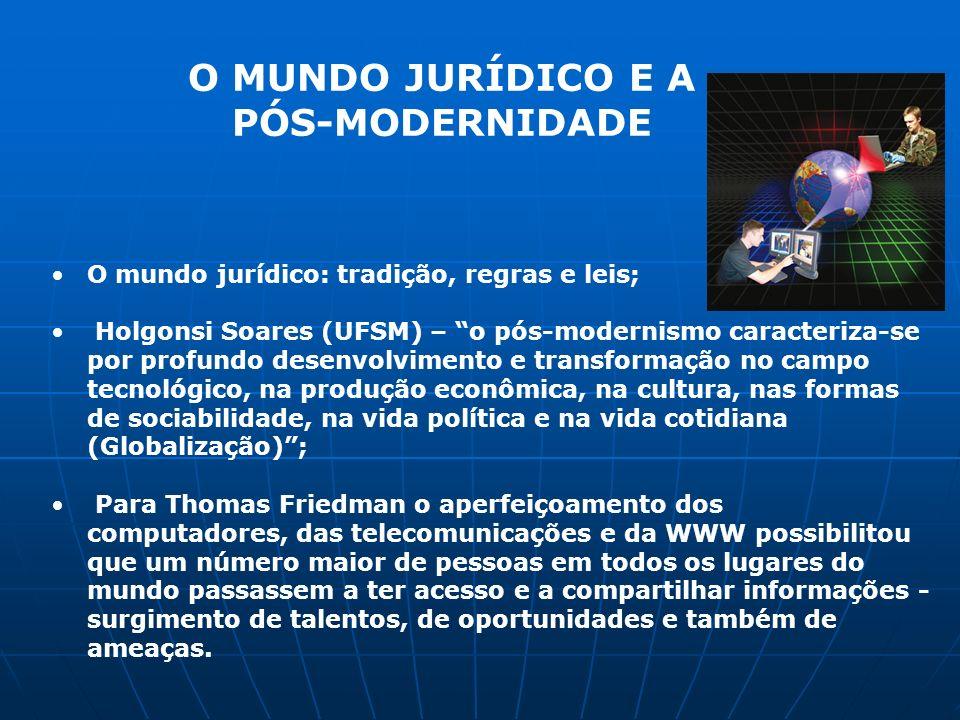 O MUNDO JURÍDICO E A PÓS-MODERNIDADE O mundo jurídico: tradição, regras e leis; Holgonsi Soares (UFSM) – o pós-modernismo caracteriza-se por profundo