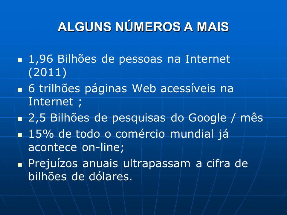 ALGUNS NÚMEROS A MAIS 1,96 Bilhões de pessoas na Internet (2011) 6 trilhões páginas Web acessíveis na Internet ; 2,5 Bilhões de pesquisas do Google /