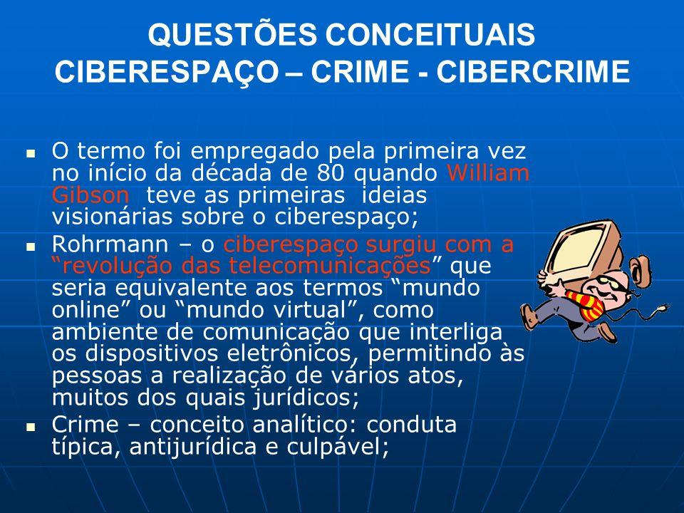 CONCEITO DE CIBERCRIME - DIFICULDADES Dificuldade de definição (Brasil): delito informático, crime de informática, crime informático, crime eletrônico, crimes de internet, crimes virtuais, crimes digitais, cibercrime, crimes de computador, delito virtual, crimes computacionais, crimes telemáticos, crimes de alta tecnologia; Direito internacional (Zavrsnik): computer crime (crime de computador), computer-related crime (crime relacionado ao computador), crime in information science (crime da ciência da informação), ICT crime (crime de TIC – telecomunicações, informática e comunicações), internet crime (crime de internet), virtual crime (crime virtual), computer network crime (crime de redes de computadores), information crime (crime de informação), cybercrime (cibercrime) e hig tech crime (crime de alta tecnologia); Denominações para o direito: Direito da Informática, Informática Jurídica, Direito Eletrônico, Direito da Internet, Direito Virtual (Cyberlaw), Direito Digital, Direito da Sociedade da Informação e Direito do Ciberespaço.