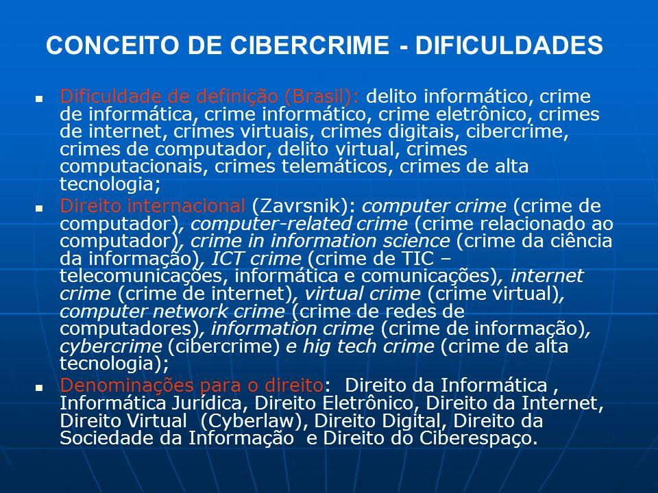 DEFINIÇÃO JURÍDICA PARA CIBERCRIME Manual das Nações Unidas para Prevenção e Controle dos Crimes por Computador define os crimes de computador como sendo: (1) fraude por manipulação do computador; (2) falsificações por computador; (3) danos ou modificações de dados ou programas de computador; (4) acesso não autorizado a sistemas e serviços de computador; (5) reprodução não autorizada de programas legais de computador; Convenção de Budapeste define nos artigos 2 a 10 o cibercrime, estabelecendo conteúdo de matéria penal em quatro diferentes categorias: (1) infrações contra a confidencialidade, a integridade e a disponibilidade de dados e sistemas; (2) As infrações relacionadas com computador; (3) infrações relacionados com conteúdo; (4) delitos relacionados com a violação dos direitos de autor e direitos conexos.