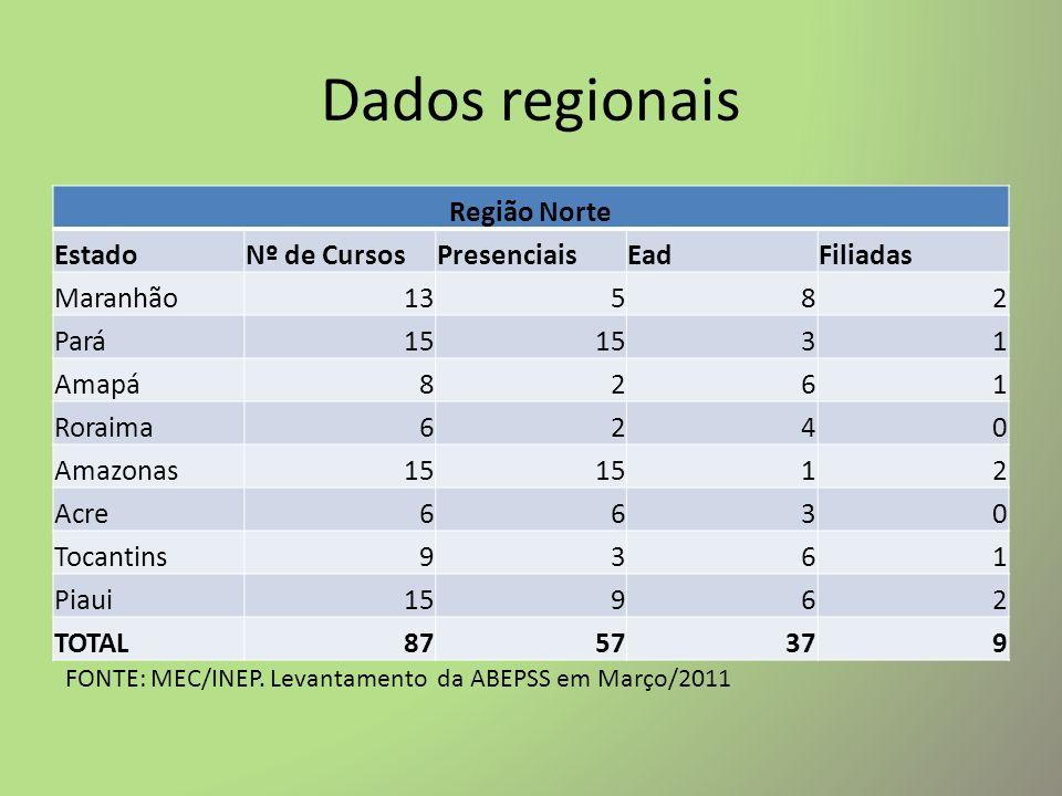 Quadro Nacional Quadro Geral Brasileiro RegiãoNº de CursosPresenciaisEadFiliadas Sul I85602128 Sul II77691625 Leste109862324 Nordeste99485215 Centro oeste3512235 Norte8757379 TOTAL492332172*106 FONTE: MEC/INEP.