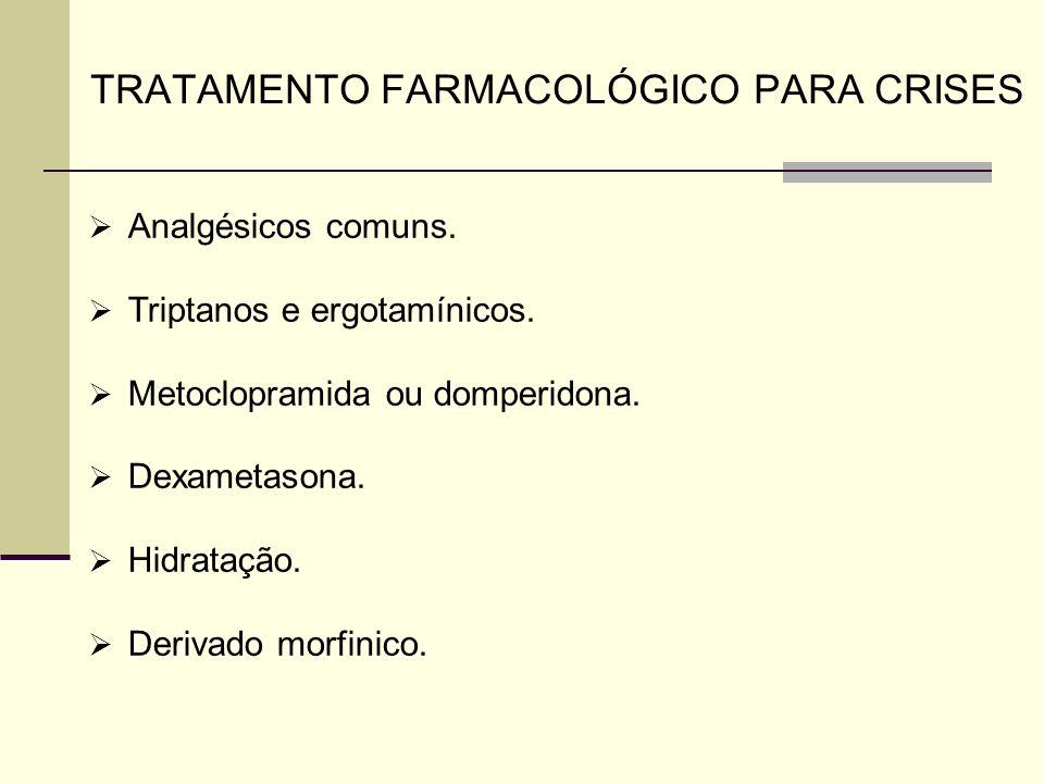 TRATAMENTO FARMACOLÓGICO PARA CRISES Analgésicos comuns. Triptanos e ergotamínicos. Metoclopramida ou domperidona. Dexametasona. Hidratação. Derivado
