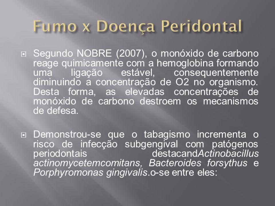 Segundo NOBRE (2007), o monóxido de carbono reage quimicamente com a hemoglobina formando uma ligação estável, consequentemente diminuindo a concentra
