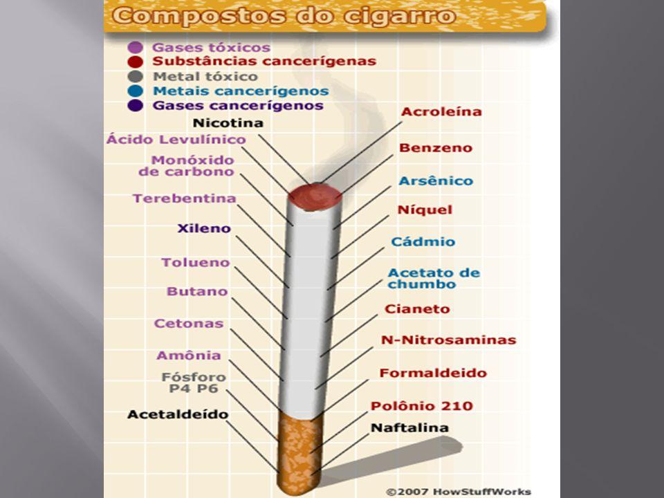 Parar de fumar reduz consideravelmente riscos sérios para sua saúde.