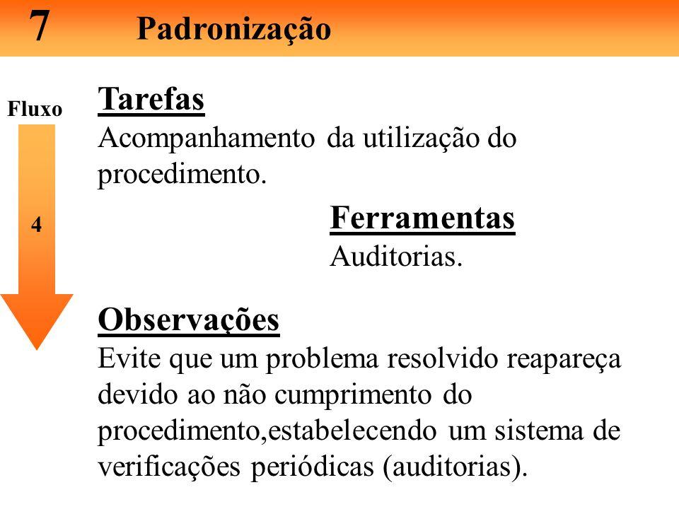 Observações Garanta que os novos padrões ou alterações sejam transmitidas a todos os envolvidos.Não fique apenas na comunicação através de documento.