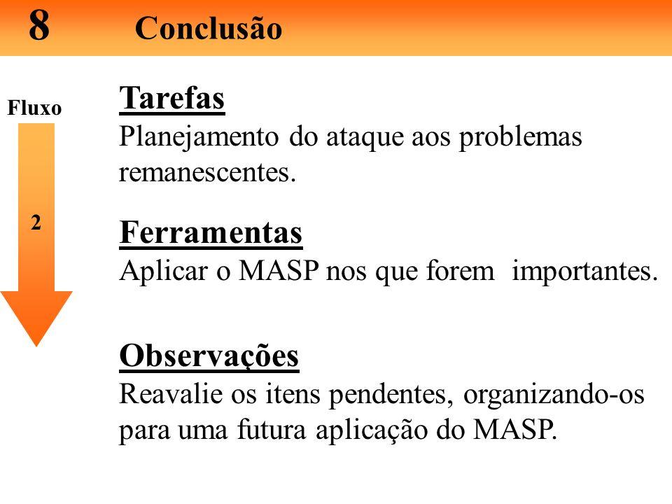8 Conclusão Tarefas Relação dos problemas remanescentes 1 Ferramentas Análise dos resultados; Demonstrações gráficas Fluxo Observações Relacione o que