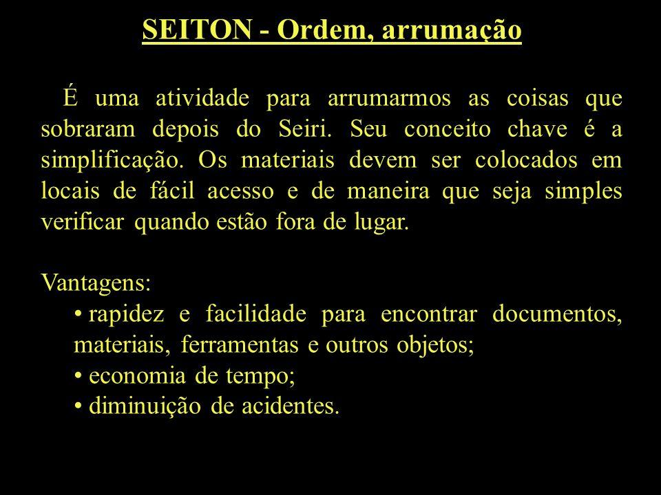 SEITON Ordem, arrumação É uma atividade para arrumarmos as coisas que sobraram depois do Seiri.