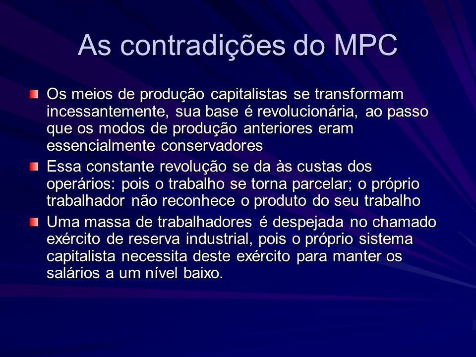 As contradições do MPC Os meios de produção capitalistas se transformam incessantemente, sua base é revolucionária, ao passo que os modos de produção