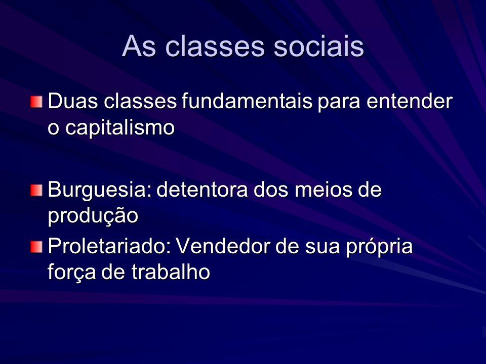 As classes sociais Duas classes fundamentais para entender o capitalismo Burguesia: detentora dos meios de produção Proletariado: Vendedor de sua próp